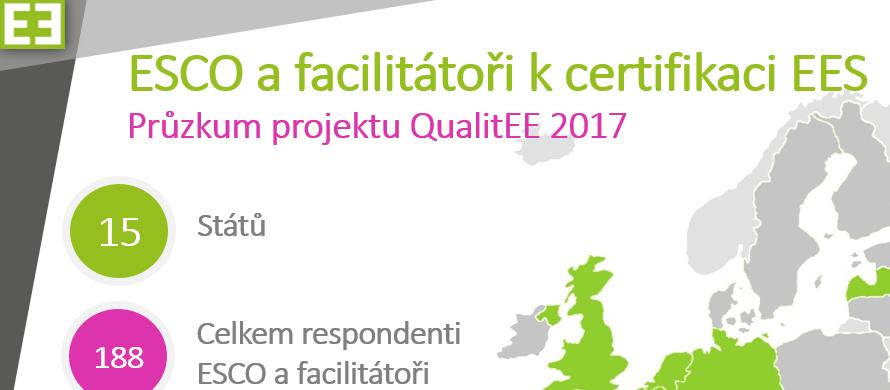 V Praze se uskutečnil seminář o kritériích kvality a systémech certifikace energetických služeb