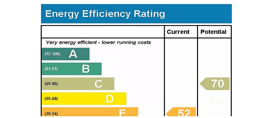 """Hacer """"lobby"""" es necesario para garantizar que los servicios de eficiencia energética jueguen un papel clave en la implementación de la Directiva revisada sobre rendimiento energético de edificios"""