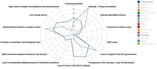 Správa o trhu s energetickými službami a ich kvalite